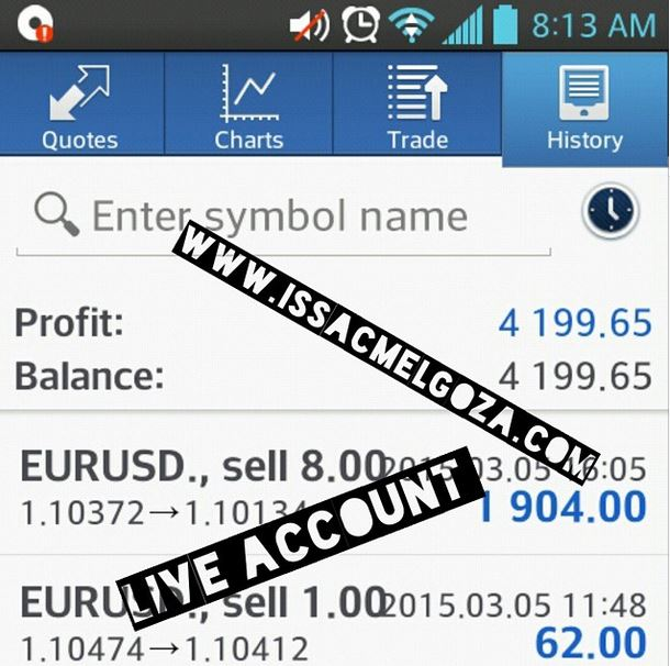 Elite training academy forex